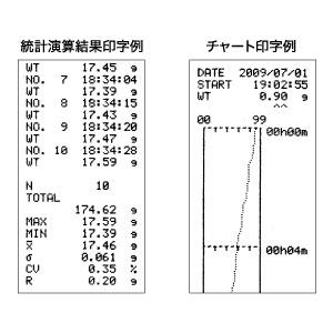 コンパクト・プリンタ AD-8121B 画像
