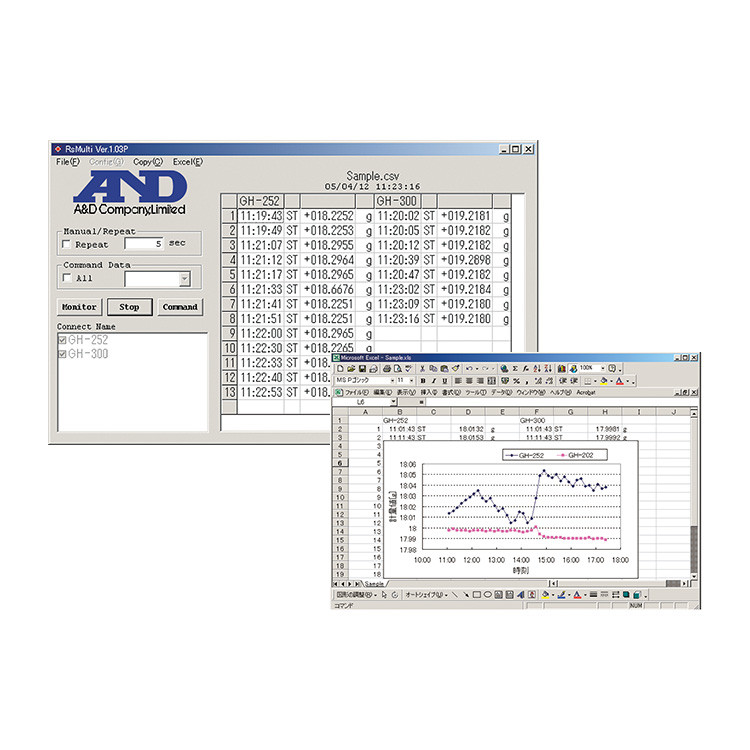 データ処理ソフト WinCT-Plus