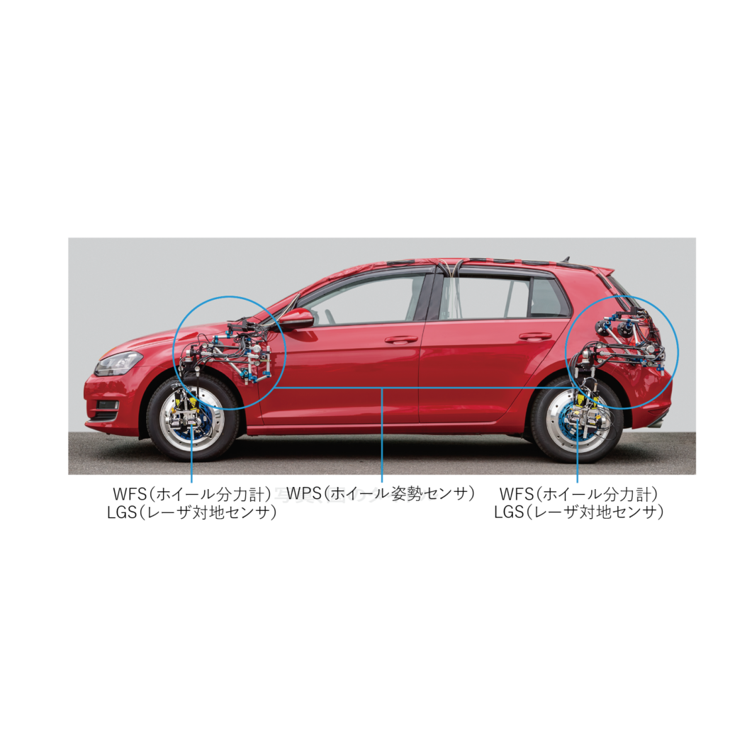 Vehicle Dynamics 画像