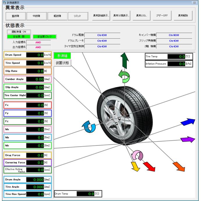 タイヤ特性試験受託サービス 画像