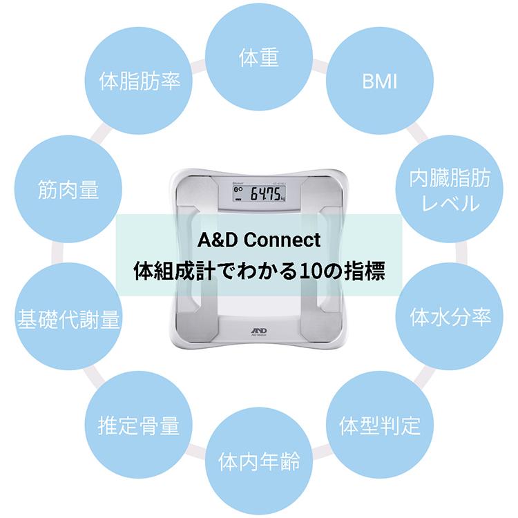 Bluetooth®内蔵 体組成計 UC-421BLE 画像