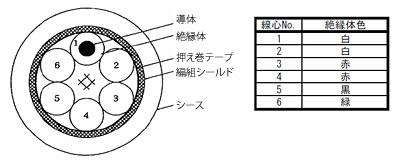 一般用ロードセルケーブル 6芯シールド付き断面画像