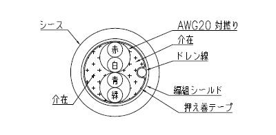 デジタルロードセル用ケーブル断面画像