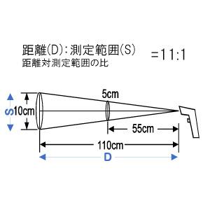 レーザーマーカー付き赤外線放射温度計 AD-5611A 画像