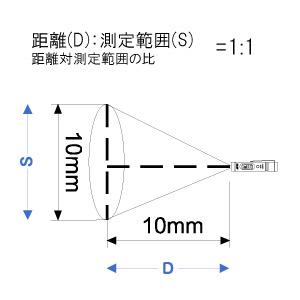 中心温度センサー付き赤外線放射温度計 AD-5612A 画像
