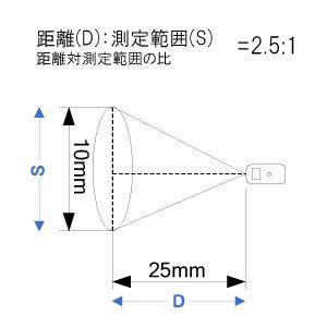 中心温度センサー付き赤外線放射温度計 AD-5612WP 画像