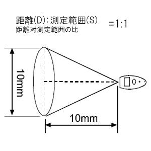 赤外線放射温度計 AD-5613A 画像