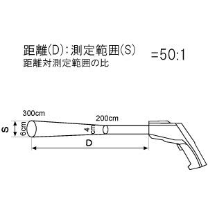 レーザーマーカー付き赤外線放射温度計 AD-5616 画像