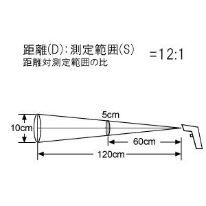 レーザーマーカー付き赤外線放射温度計 AD-5619 画像