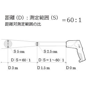 レーザーマーカー付き赤外線放射温度計 AD-5634 画像