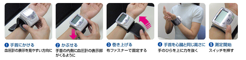 測り 血圧 方 計